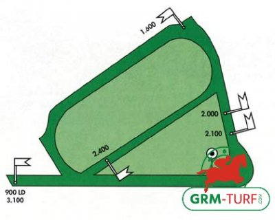 Hippodrome de saint cloud pronostics et rapports des courses - Parking porte de saint cloud ...